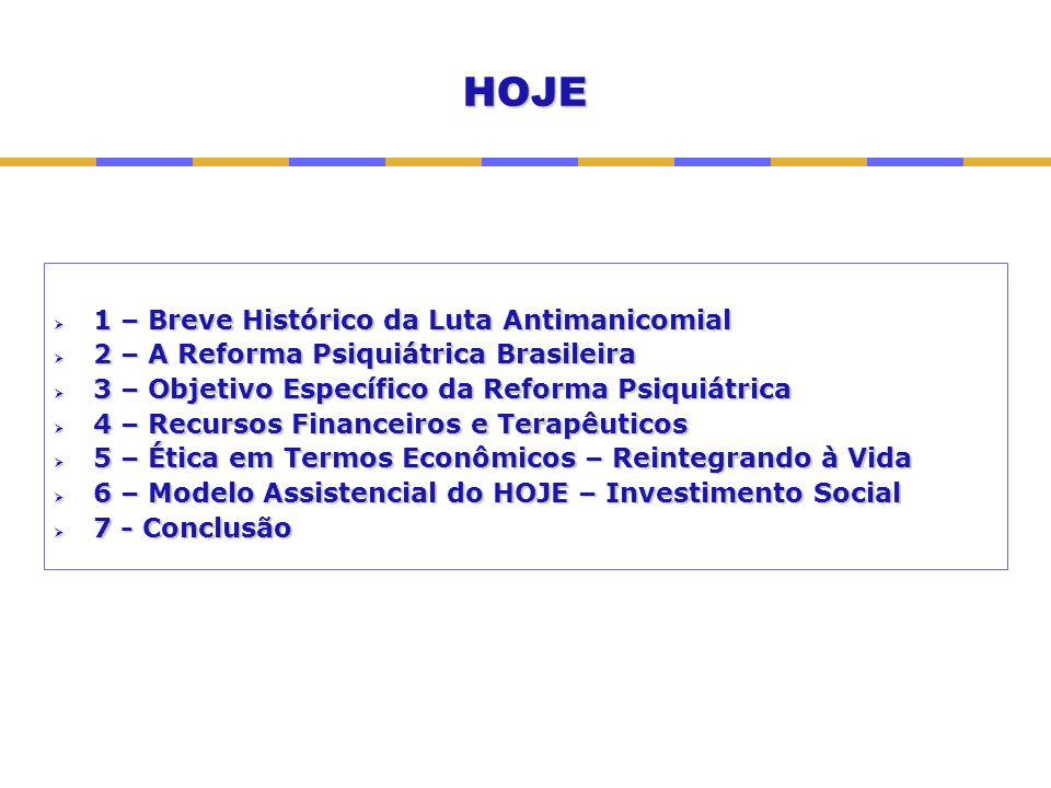 HOJE 1 – Breve Histórico da Luta Antimanicomial 1 – Breve Histórico da Luta Antimanicomial 2 – A Reforma Psiquiátrica Brasileira 2 – A Reforma Psiquiátrica Brasileira 3 – Objetivo Específico da Reforma Psiquiátrica 3 – Objetivo Específico da Reforma Psiquiátrica 4 – Recursos Financeiros e Terapêuticos 4 – Recursos Financeiros e Terapêuticos 5 – Ética em Termos Econômicos – Reintegrando à Vida 5 – Ética em Termos Econômicos – Reintegrando à Vida 6 – Modelo Assistencial do HOJE – Investimento Social 6 – Modelo Assistencial do HOJE – Investimento Social 7 - Conclusão 7 - Conclusão