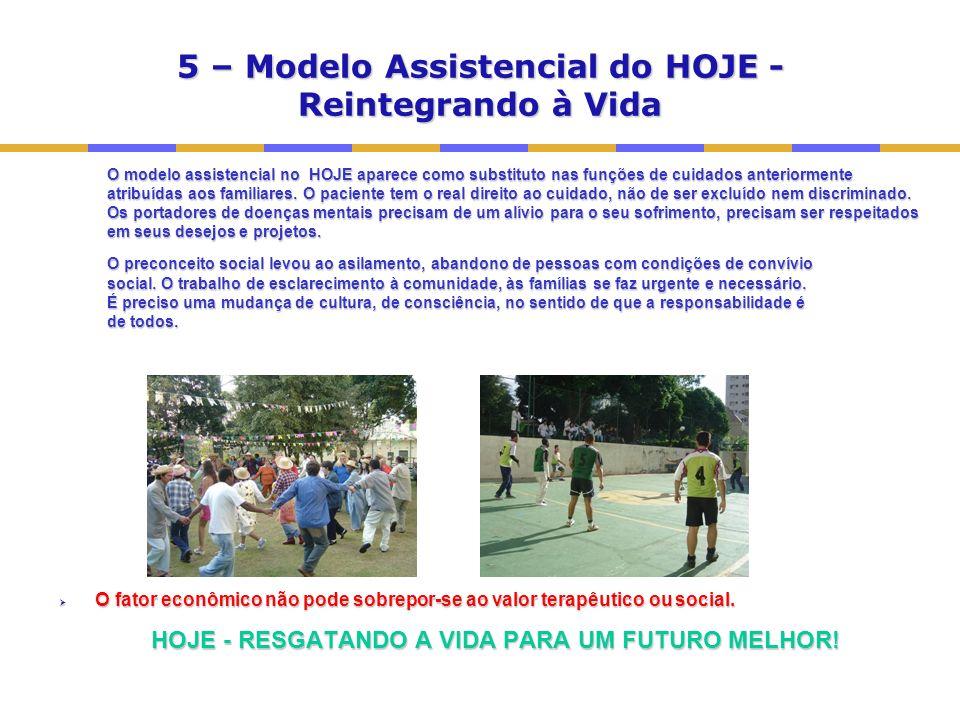 5 – Modelo Assistencial do HOJE - Reintegrando à Vida O modelo assistencial no HOJE aparece como substituto nas funções de cuidados anteriormente atribuídas aos familiares.