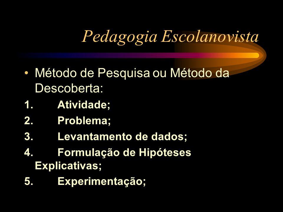 Pedagogia Escolanovista Método de Pesquisa ou Método da Descoberta: 1. Atividade; 2. Problema; 3. Levantamento de dados; 4. Formulação de Hipóteses Ex