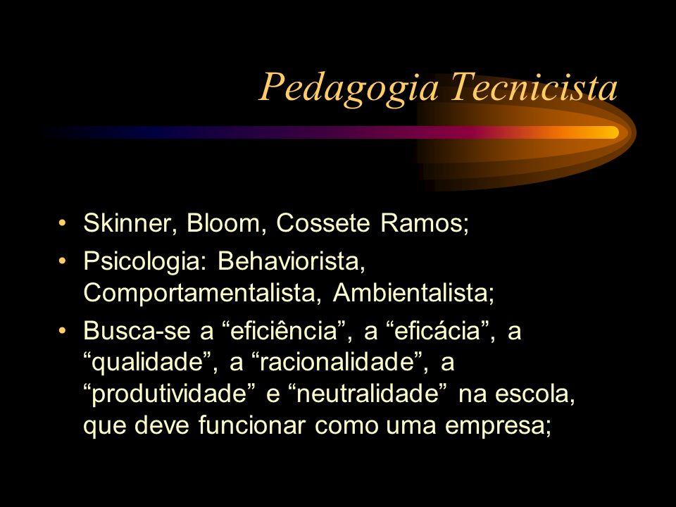 Pedagogia Tecnicista Skinner, Bloom, Cossete Ramos; Psicologia: Behaviorista, Comportamentalista, Ambientalista; Busca-se a eficiência, a eficácia, a