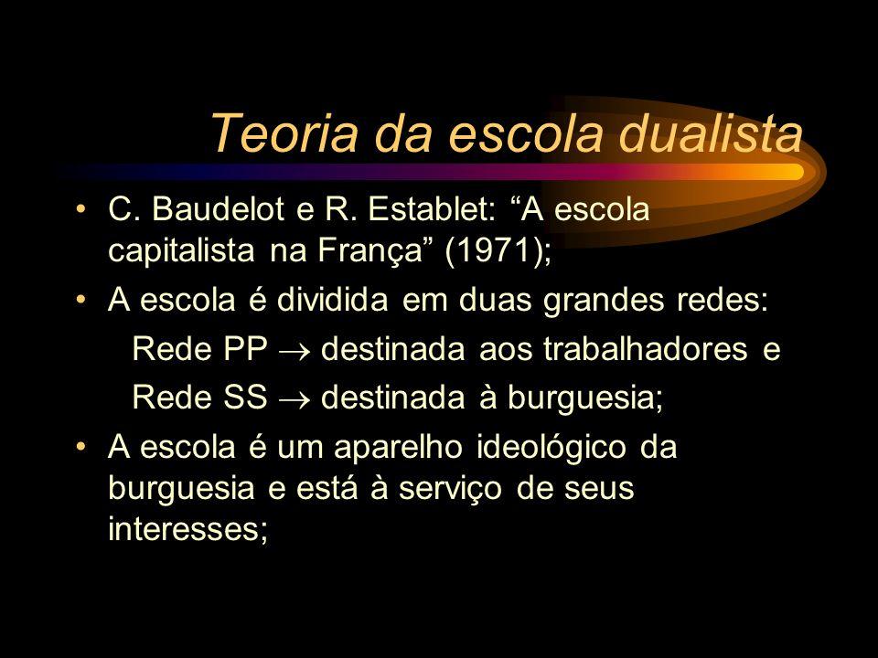 Teoria da escola dualista C. Baudelot e R. Establet: A escola capitalista na França (1971); A escola é dividida em duas grandes redes: Rede PP destina