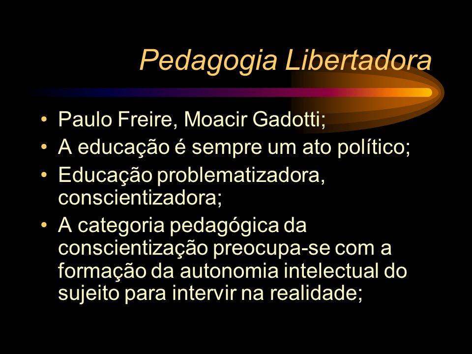 Pedagogia Libertadora Paulo Freire, Moacir Gadotti; A educação é sempre um ato político; Educação problematizadora, conscientizadora; A categoria peda