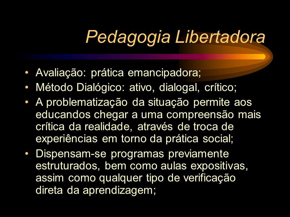 Pedagogia Libertadora Avaliação: prática emancipadora; Método Dialógico: ativo, dialogal, crítico; A problematização da situação permite aos educandos