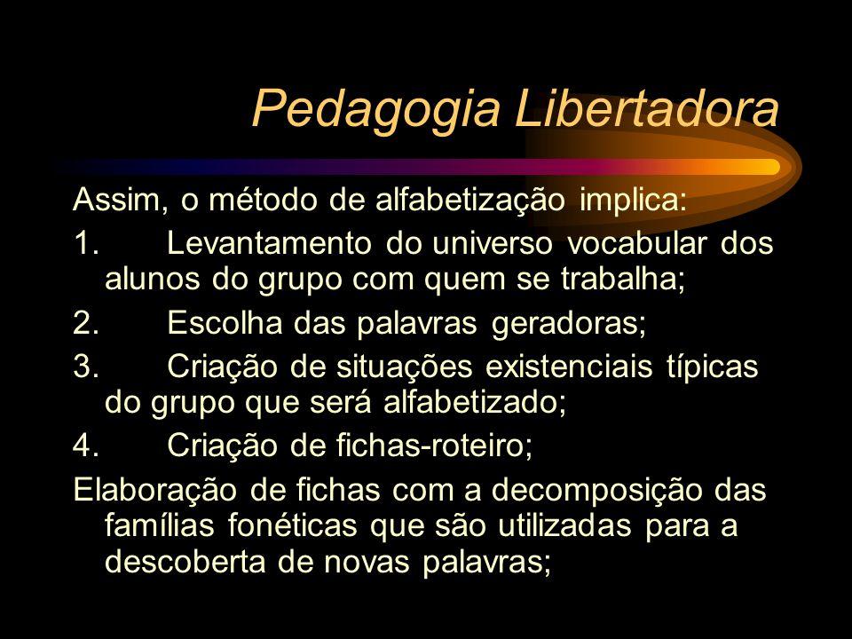 Pedagogia Libertadora Assim, o método de alfabetização implica: 1. Levantamento do universo vocabular dos alunos do grupo com quem se trabalha; 2. Esc