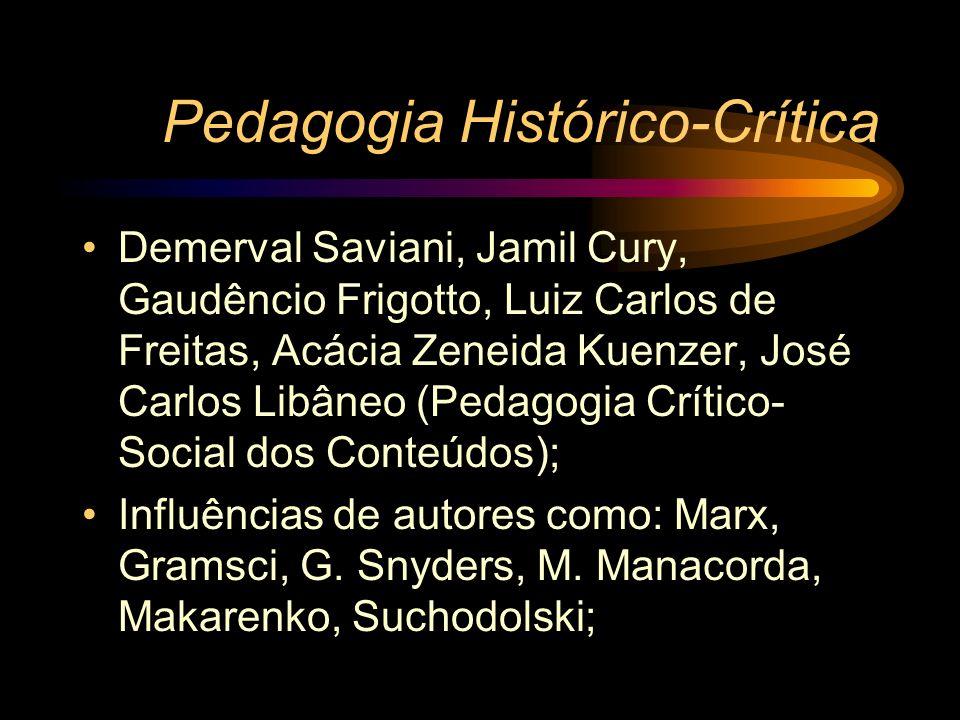 Pedagogia Histórico-Crítica Demerval Saviani, Jamil Cury, Gaudêncio Frigotto, Luiz Carlos de Freitas, Acácia Zeneida Kuenzer, José Carlos Libâneo (Ped