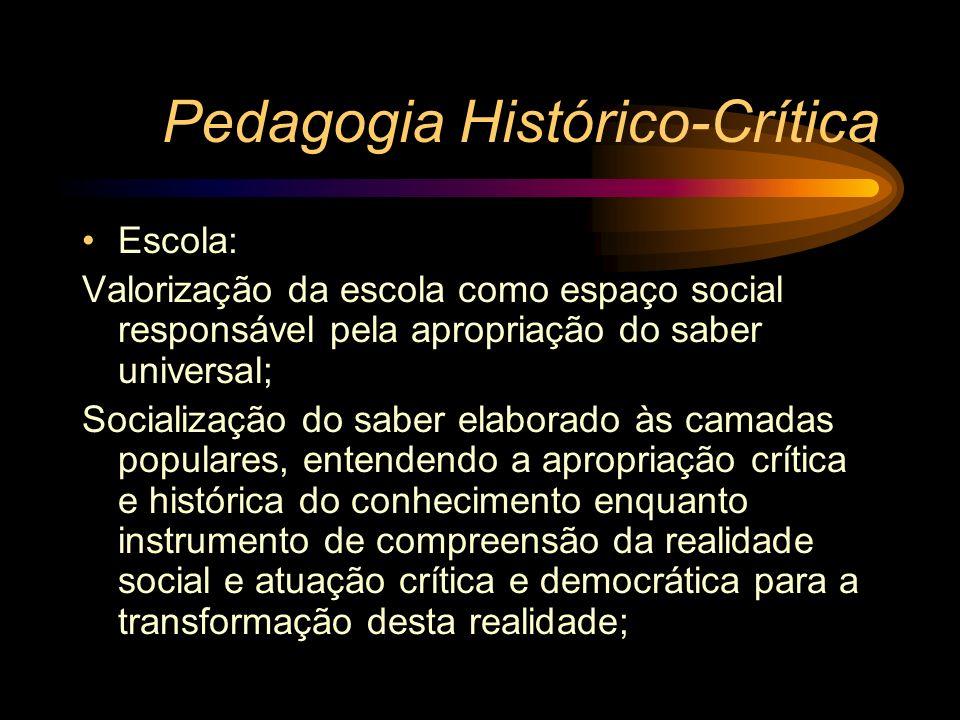 Pedagogia Histórico-Crítica Escola: Valorização da escola como espaço social responsável pela apropriação do saber universal; Socialização do saber el
