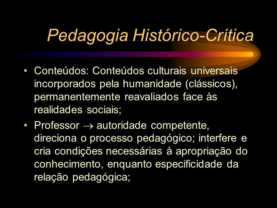 Pedagogia Histórico-Crítica Conteúdos: Conteúdos culturais universais incorporados pela humanidade (clássicos), permanentemente reavaliados face às re