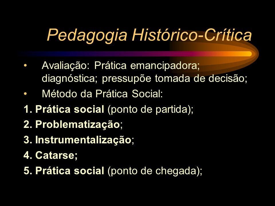 Pedagogia Histórico-Crítica Avaliação: Prática emancipadora; diagnóstica; pressupõe tomada de decisão; Método da Prática Social: 1. Prática social (po