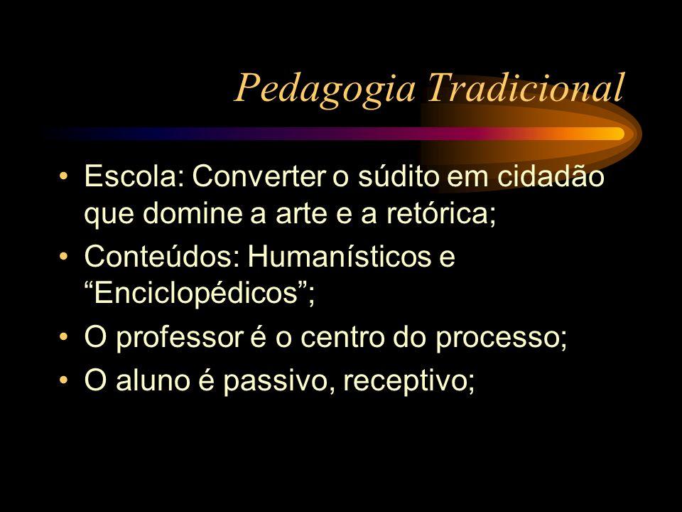 Pedagogia Tradicional Escola: Converter o súdito em cidadão que domine a arte e a retórica; Conteúdos: Humanísticos e Enciclopédicos; O professor é o
