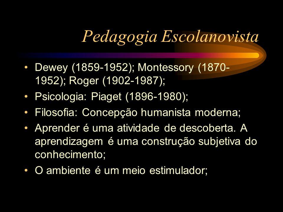 Pedagogia Escolanovista Dewey (1859-1952); Montessory (1870- 1952); Roger (1902-1987); Psicologia: Piaget (1896-1980); Filosofia: Concepção humanista