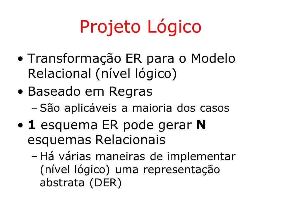Projeto Lógico Transformação ER para o Modelo Relacional (nível lógico) Baseado em Regras –São aplicáveis a maioria dos casos 1 esquema ER pode gerar