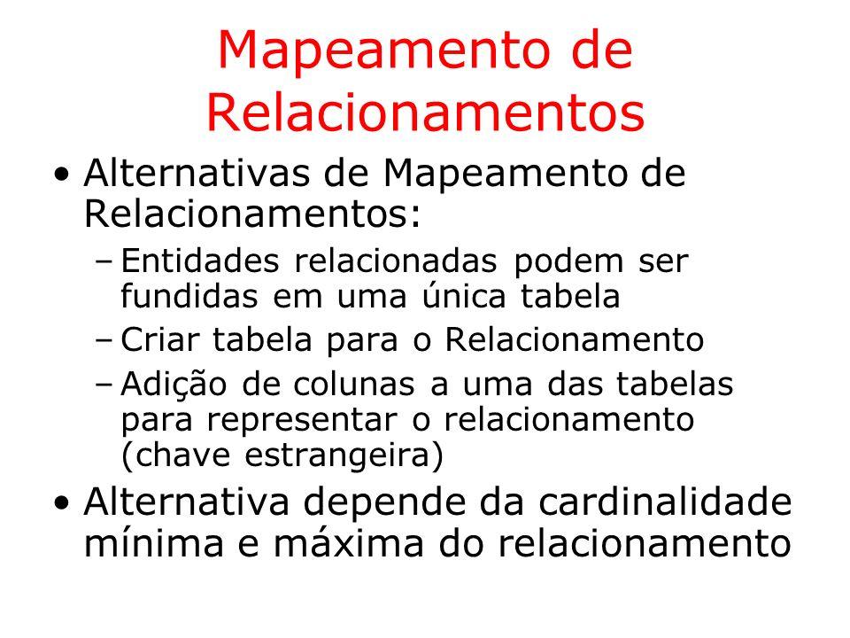 Mapeamento de Relacionamentos Alternativas de Mapeamento de Relacionamentos: –Entidades relacionadas podem ser fundidas em uma única tabela –Criar tab