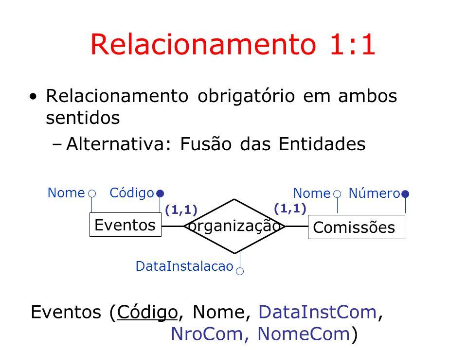 Relacionamento 1:1 Relacionamento obrigatório em ambos sentidos –Alternativa: Fusão das Entidades Eventos Comissões organização (1,1) Eventos (Código,