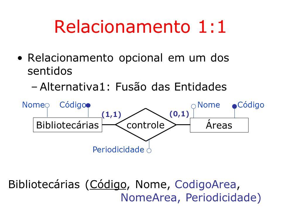 Relacionamento 1:1 Relacionamento opcional em um dos sentidos –Alternativa1: Fusão das Entidades Áreas controle (1,1) (0,1) Bibliotecárias NomeCódigo