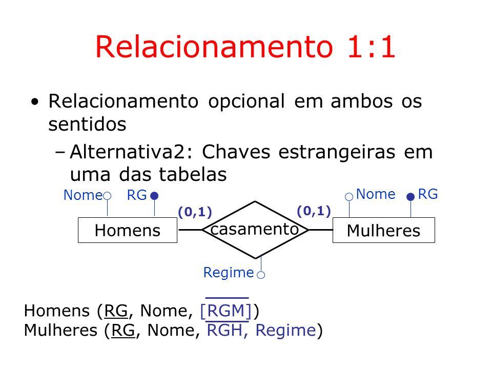 Relacionamento 1:1 Relacionamento opcional em ambos os sentidos –Alternativa2: Chaves estrangeiras em uma das tabelas Mulheres casamento (0,1) Homens