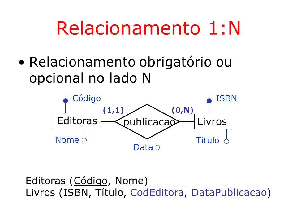 Relacionamento 1:N Relacionamento obrigatório ou opcional no lado N Editoras publicacao (1,1)(0,N) Livros Título ISBN Nome Código Data Editoras (Códig