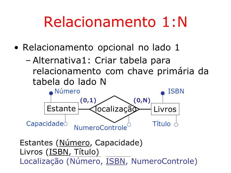 Relacionamento 1:N Relacionamento opcional no lado 1 –Alternativa1: Criar tabela para relacionamento com chave primária da tabela do lado N Estante lo