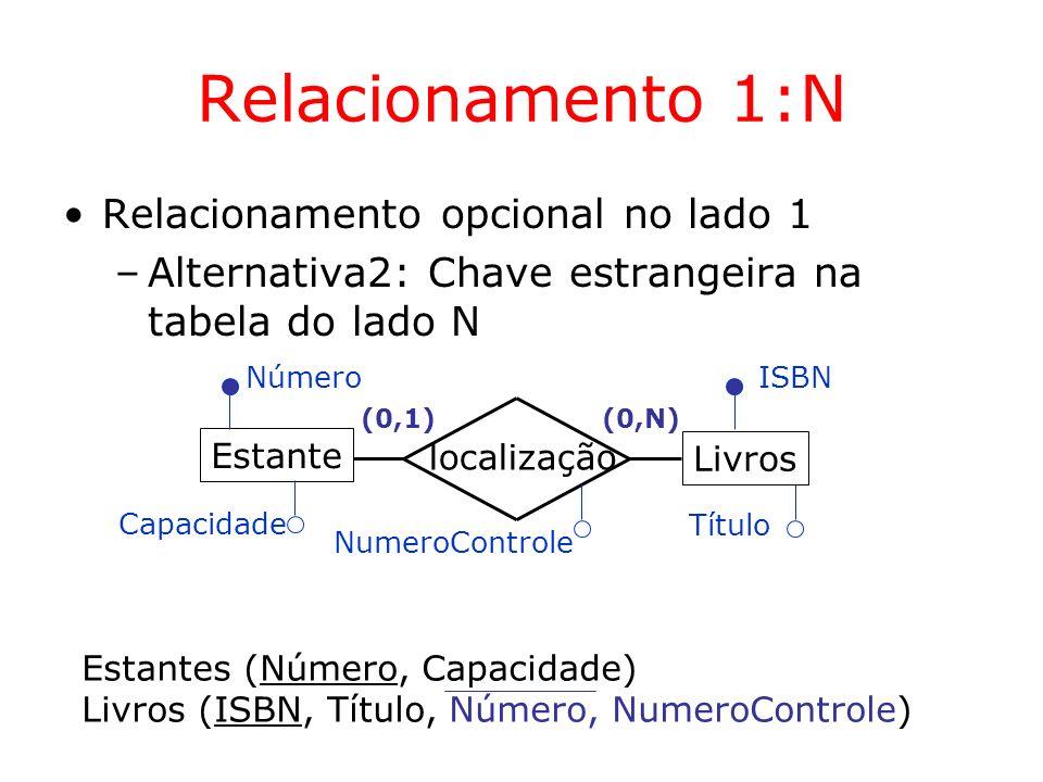 Relacionamento 1:N Relacionamento opcional no lado 1 –Alternativa2: Chave estrangeira na tabela do lado N Estante localização (0,1)(0,N) Livros Título