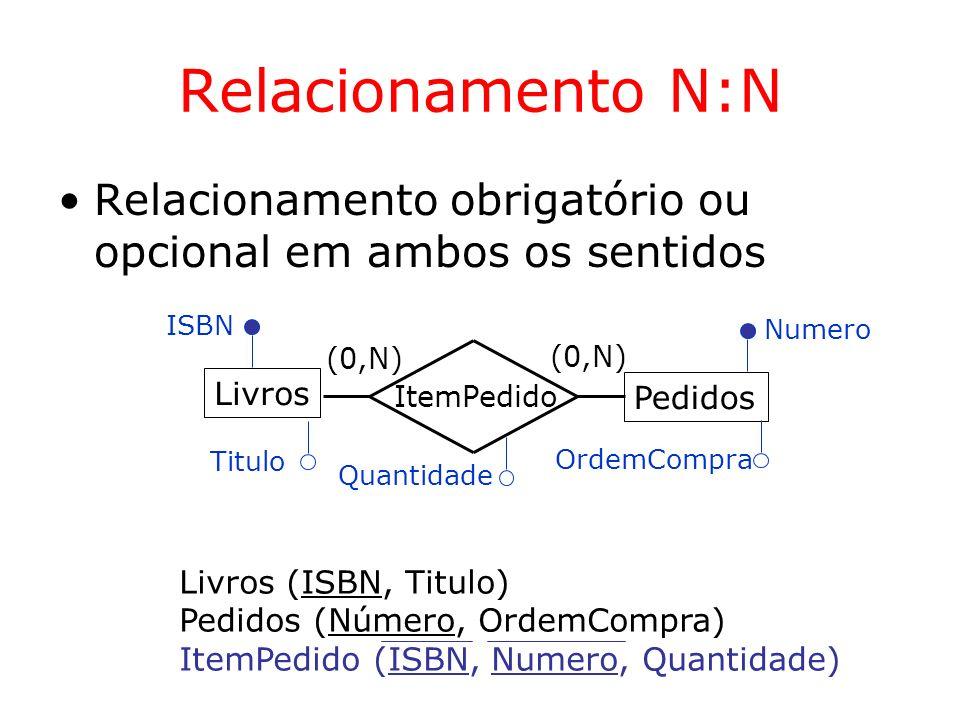 Relacionamento N:N Relacionamento obrigatório ou opcional em ambos os sentidos Livros Pedidos ItemPedido (0,N) Titulo ISBN Numero Quantidade Livros (I