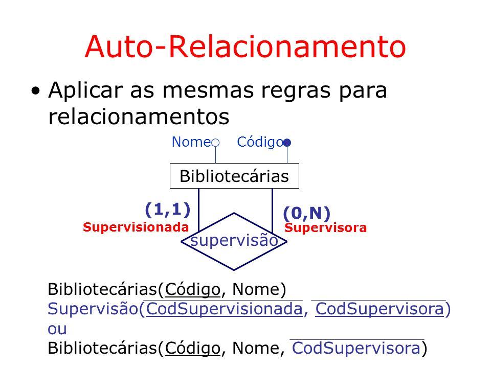 Auto-Relacionamento Aplicar as mesmas regras para relacionamentos Bibliotecárias supervisão Supervisionada Supervisora (0,N) (1,1) NomeCódigo Bibliote
