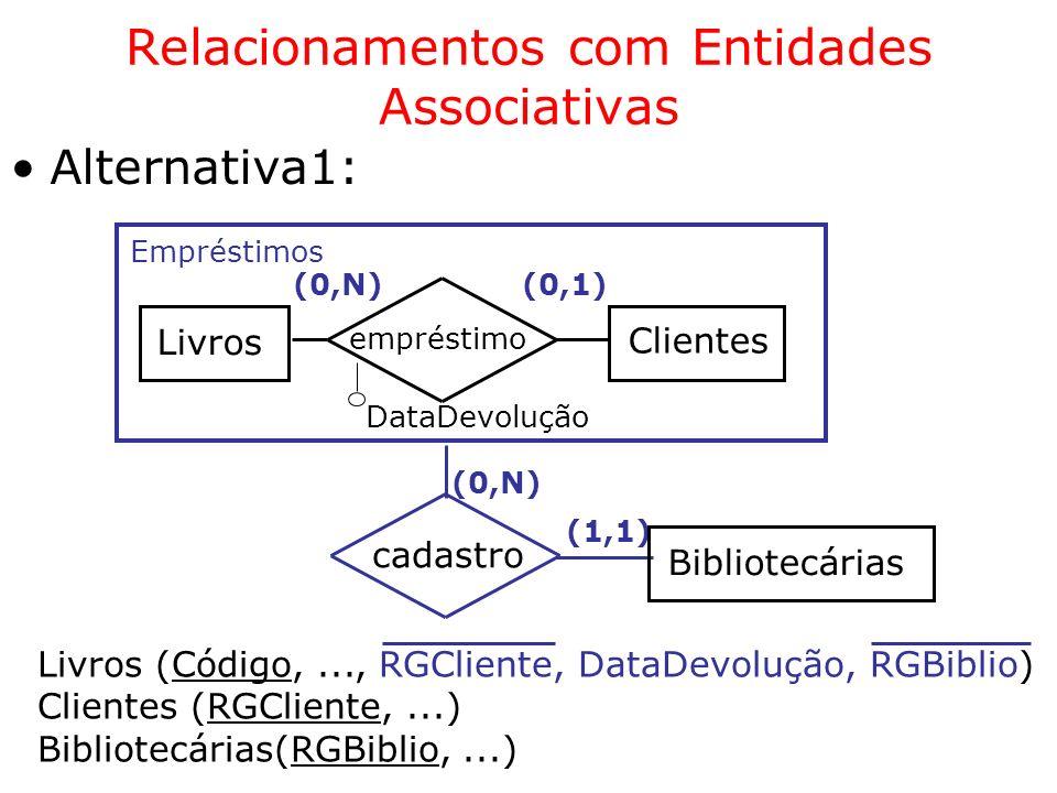 Relacionamentos com Entidades Associativas Alternativa1: Clientes empréstimo Livros (0,1)(0,N) cadastro (1,1) (0,N) Bibliotecárias Livros (Código,...,