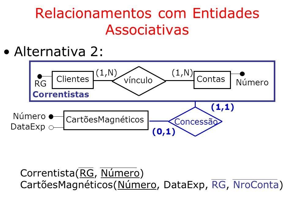 CartõesMagnéticos Contas Concessão Clientes vínculo (1,N) (1,1) (0,1) Correntista(RG, Número) CartõesMagnéticos(Número, DataExp, RG, NroConta) Número