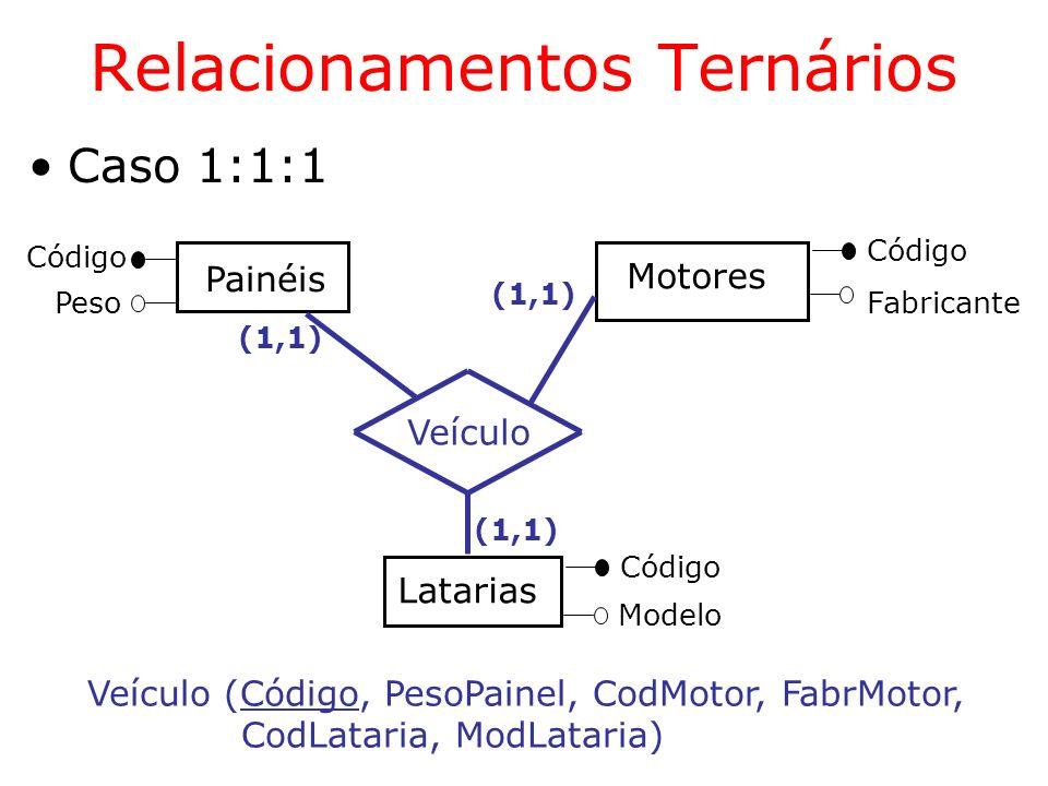 Relacionamentos Ternários (1,1) Painéis Latarias Veículo (1,1) Código Fabricante Peso Veículo (Código, PesoPainel, CodMotor, FabrMotor, CodLataria, Mo