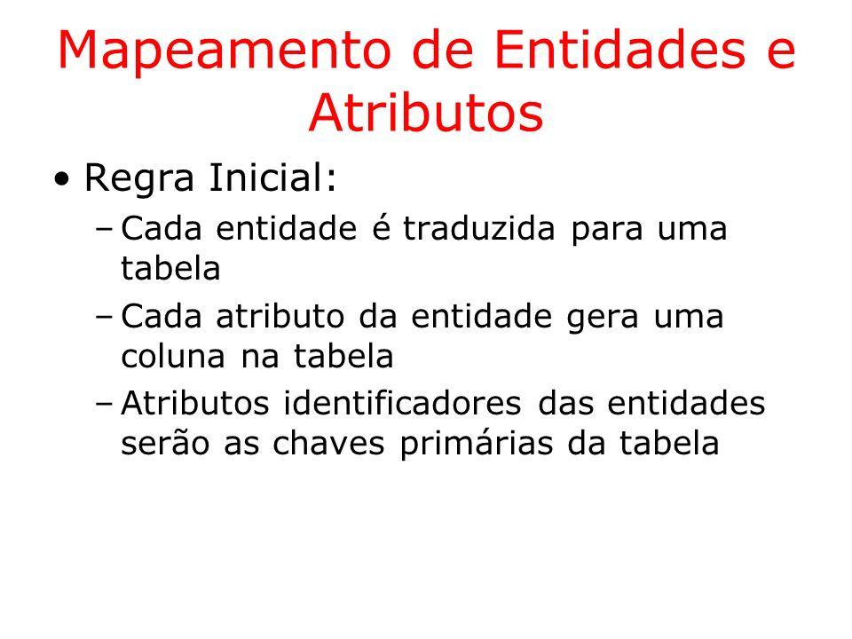 Regra Inicial: –Cada entidade é traduzida para uma tabela –Cada atributo da entidade gera uma coluna na tabela –Atributos identificadores das entidade