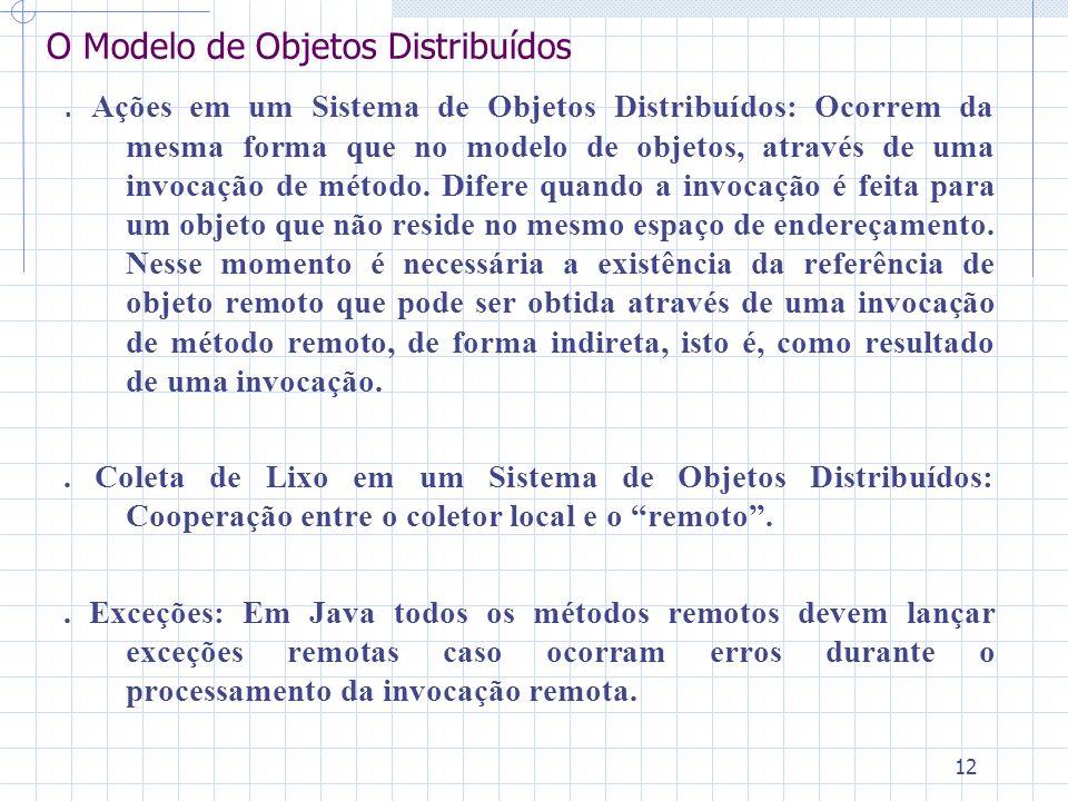 12 O Modelo de Objetos Distribuídos. Ações em um Sistema de Objetos Distribuídos: Ocorrem da mesma forma que no modelo de objetos, através de uma invo