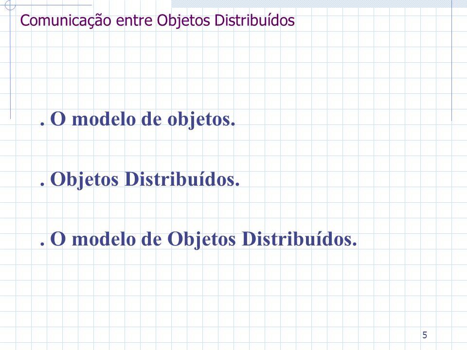 5 Comunicação entre Objetos Distribuídos. O modelo de objetos.. Objetos Distribuídos.. O modelo de Objetos Distribuídos.