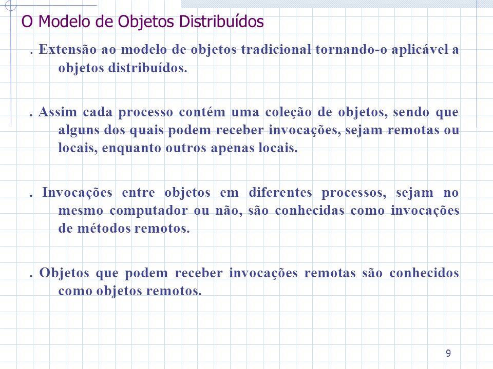 9 O Modelo de Objetos Distribuídos. Extensão ao modelo de objetos tradicional tornando-o aplicável a objetos distribuídos.. Assim cada processo contém