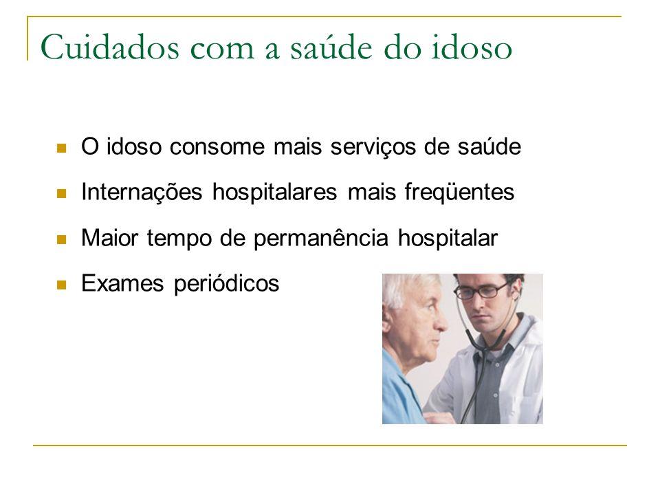 Cuidados com a saúde do idoso O idoso consome mais serviços de saúde Internações hospitalares mais freqüentes Maior tempo de permanência hospitalar Ex