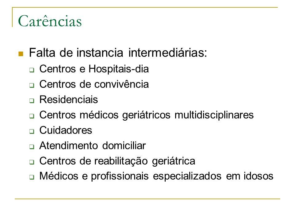 Carências Falta de instancia intermediárias: Centros e Hospitais-dia Centros de convivência Residenciais Centros médicos geriátricos multidisciplinare