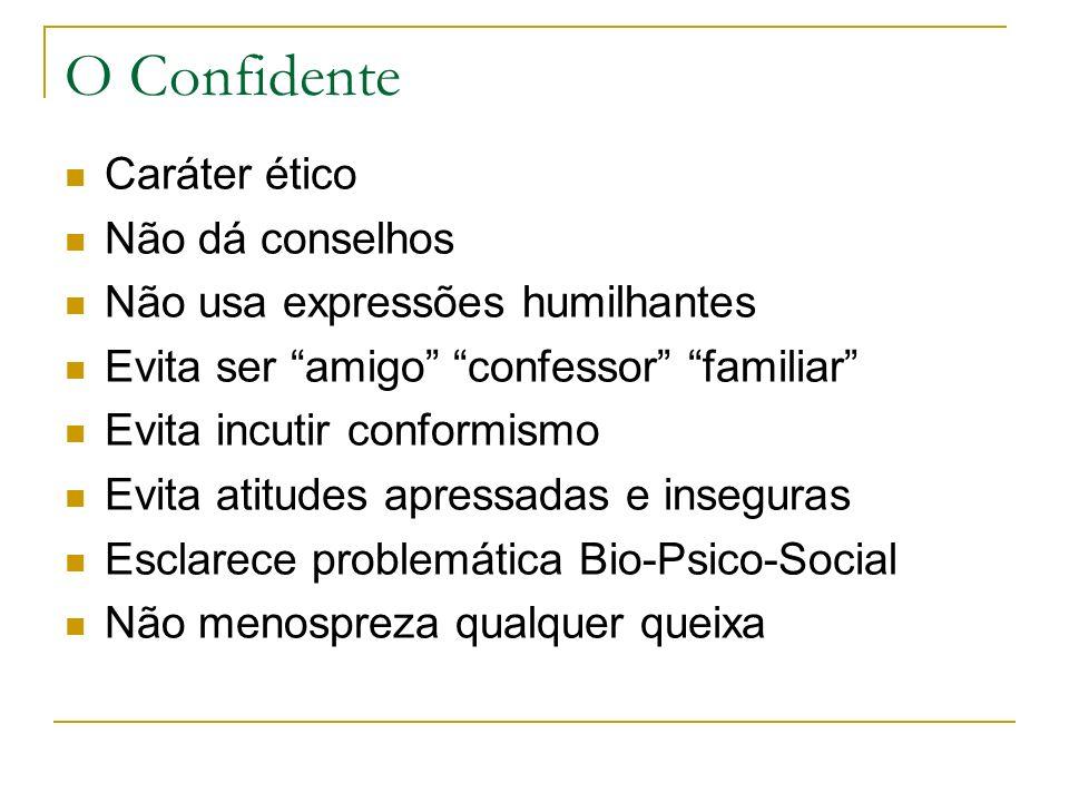O Confidente Caráter ético Não dá conselhos Não usa expressões humilhantes Evita ser amigo confessor familiar Evita incutir conformismo Evita atitudes