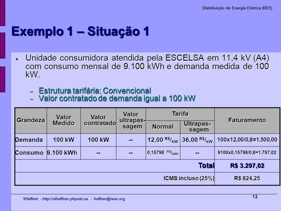 SHaffner - http://slhaffner.phpnet.us - haffner@ieee.org Distribuição de Energia Elétrica (DEE) 13 Exemplo 1 – Situação 1 Unidade consumidora atendida