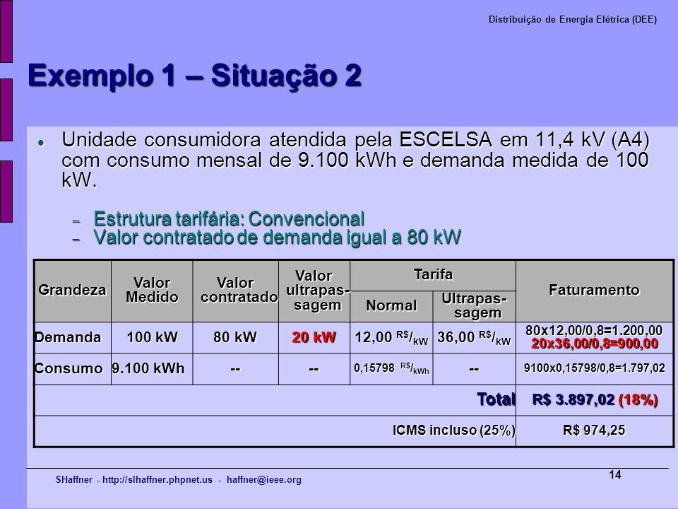 SHaffner - http://slhaffner.phpnet.us - haffner@ieee.org Distribuição de Energia Elétrica (DEE) 14 Exemplo 1 – Situação 2 Unidade consumidora atendida