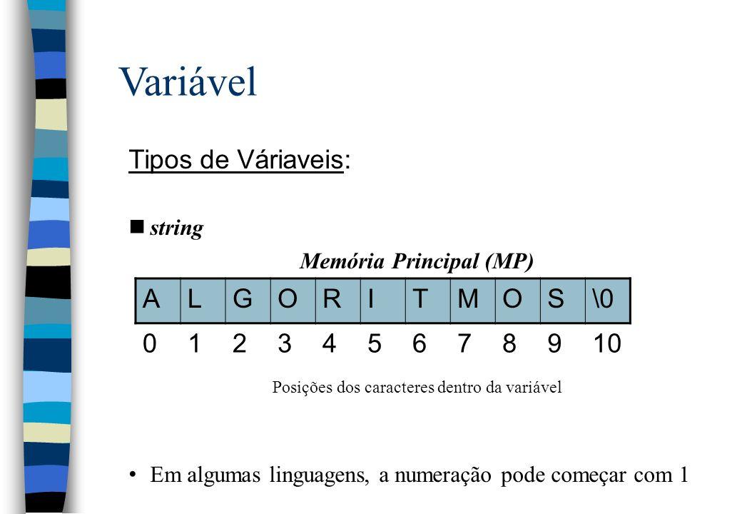 Variável Tipos de Váriaveis: nstring Memória Principal (MP) Posições dos caracteres dentro da variável Em algumas linguagens, a numeração pode começar