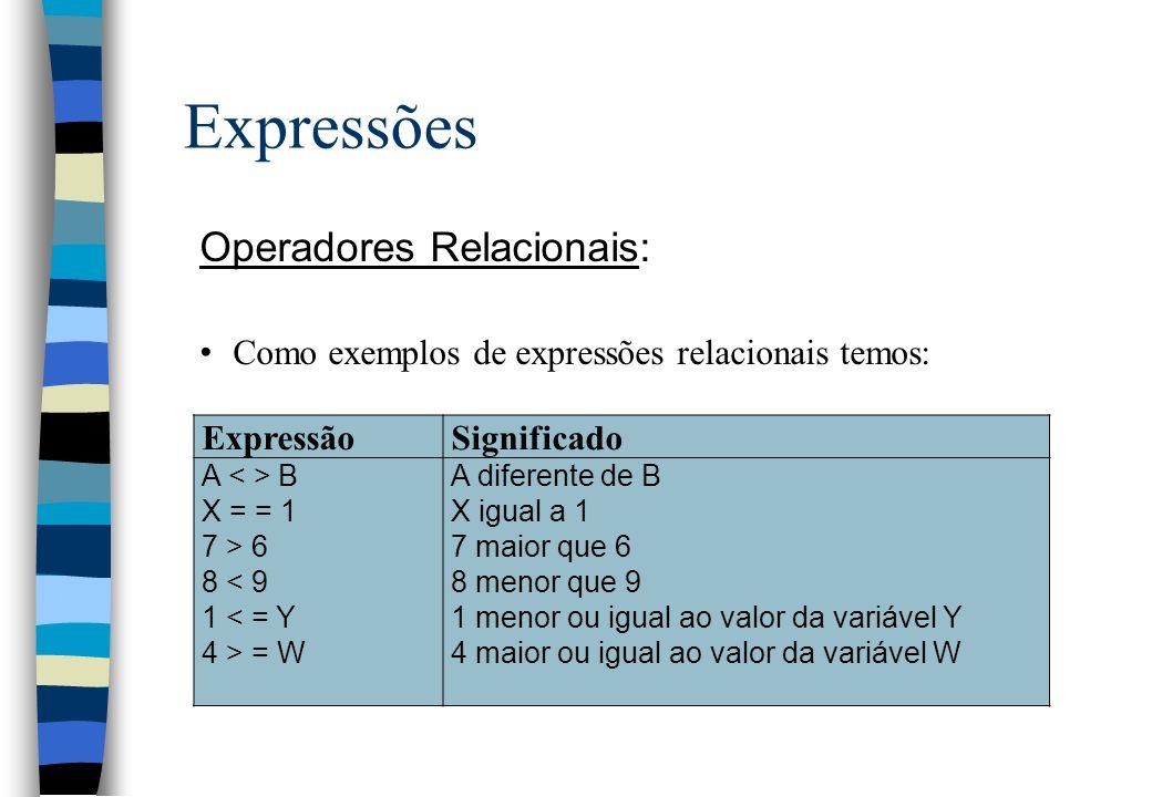 Expressões Operadores Relacionais: Como exemplos de expressões relacionais temos: ExpressãoSignificado A B X = = 1 7 > 6 8 < 9 1 < = Y 4 > = W A difer