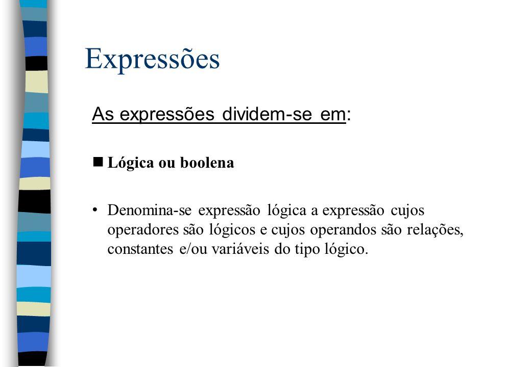 Expressões As expressões dividem-se em: nLógica ou boolena Denomina-se expressão lógica a expressão cujos operadores são lógicos e cujos operandos são