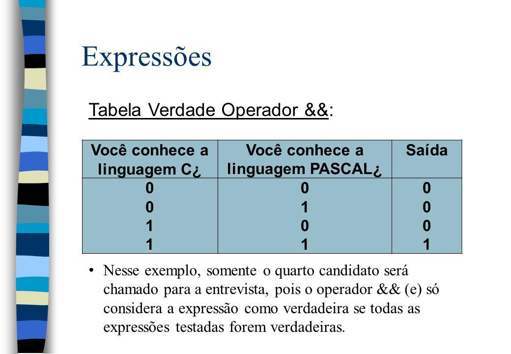 Expressões Tabela Verdade Operador &&: Nesse exemplo, somente o quarto candidato será chamado para a entrevista, pois o operador && (e) só considera a