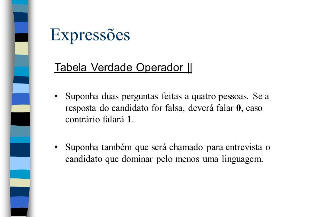 Expressões Tabela Verdade Operador || Suponha duas perguntas feitas a quatro pessoas. Se a resposta do candidato for falsa, deverá falar 0, caso contr
