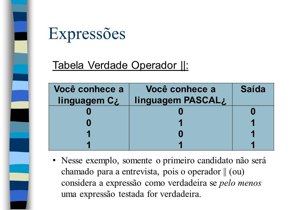 Expressões Tabela Verdade Operador ||: Nesse exemplo, somente o primeiro candidato não será chamado para a entrevista, pois o operador || (ou) conside
