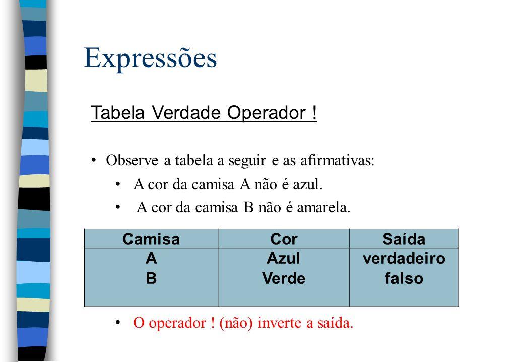 Expressões Tabela Verdade Operador ! Observe a tabela a seguir e as afirmativas: A cor da camisa A não é azul. A cor da camisa B não é amarela. O oper