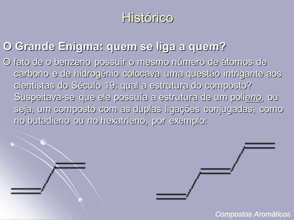 Histórico O Grande Enigma: quem se liga a quem.