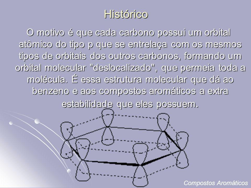 Histórico O motivo é que cada carbono possui um orbital atômico do tipo p que se entrelaça com os mesmos tipos de orbitais dos outros carbonos, formando um orbital molecular deslocalizado , que permeia toda a molécula.