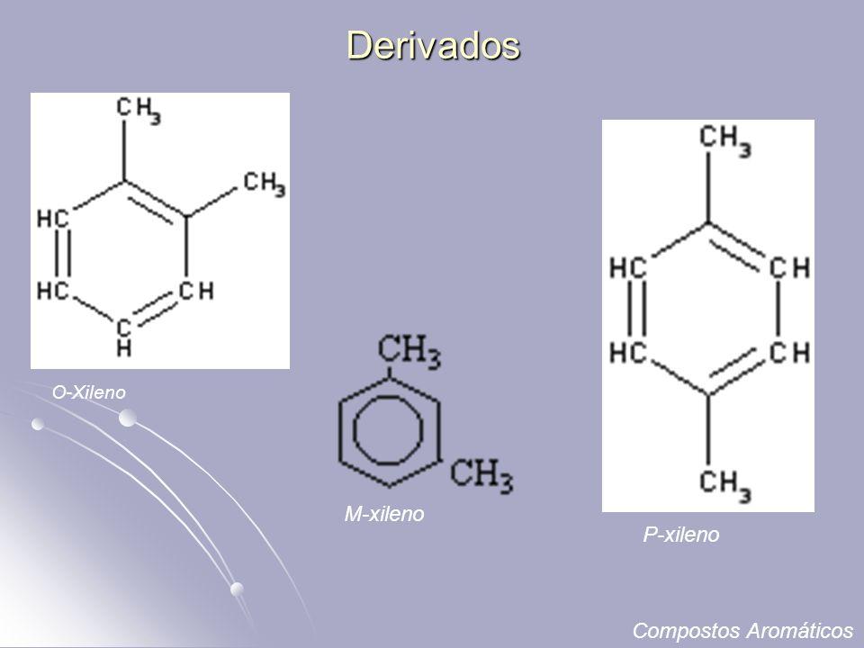 Derivados O-Xileno P-xileno Compostos Aromáticos M-xileno