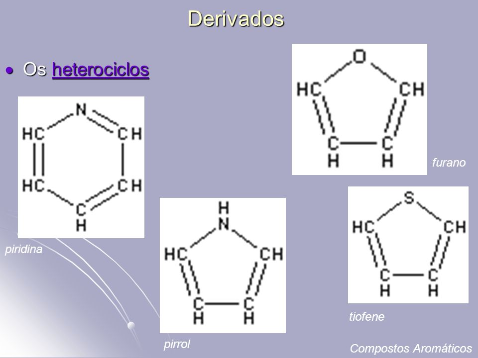Derivados Os heterociclos Os heterociclosheterociclos Compostos Aromáticos piridina furano tiofene pirrol