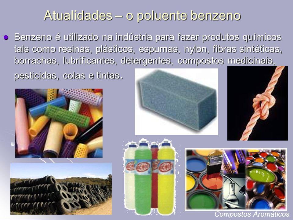 Atualidades – o poluente benzeno Benzeno é utilizado na indústria para fazer produtos químicos tais como resinas, plásticos, espumas, nylon, fibras sintéticas, borrachas, lubrificantes, detergentes, compostos medicinais, pesticidas, colas e tintas.