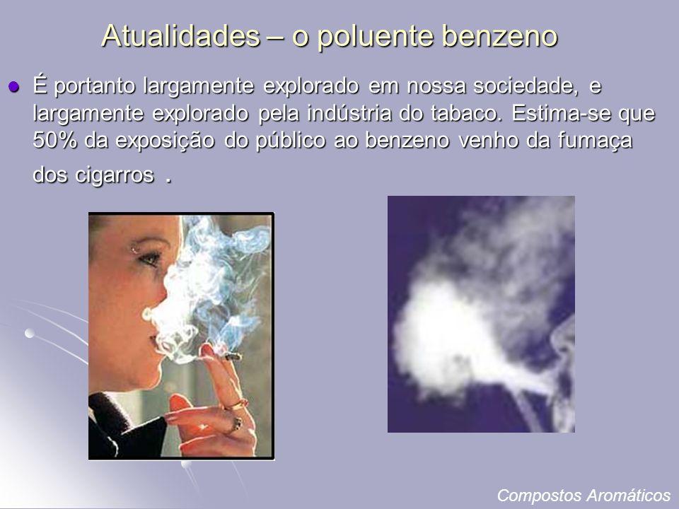 Atualidades – o poluente benzeno É portanto largamente explorado em nossa sociedade, e largamente explorado pela indústria do tabaco.