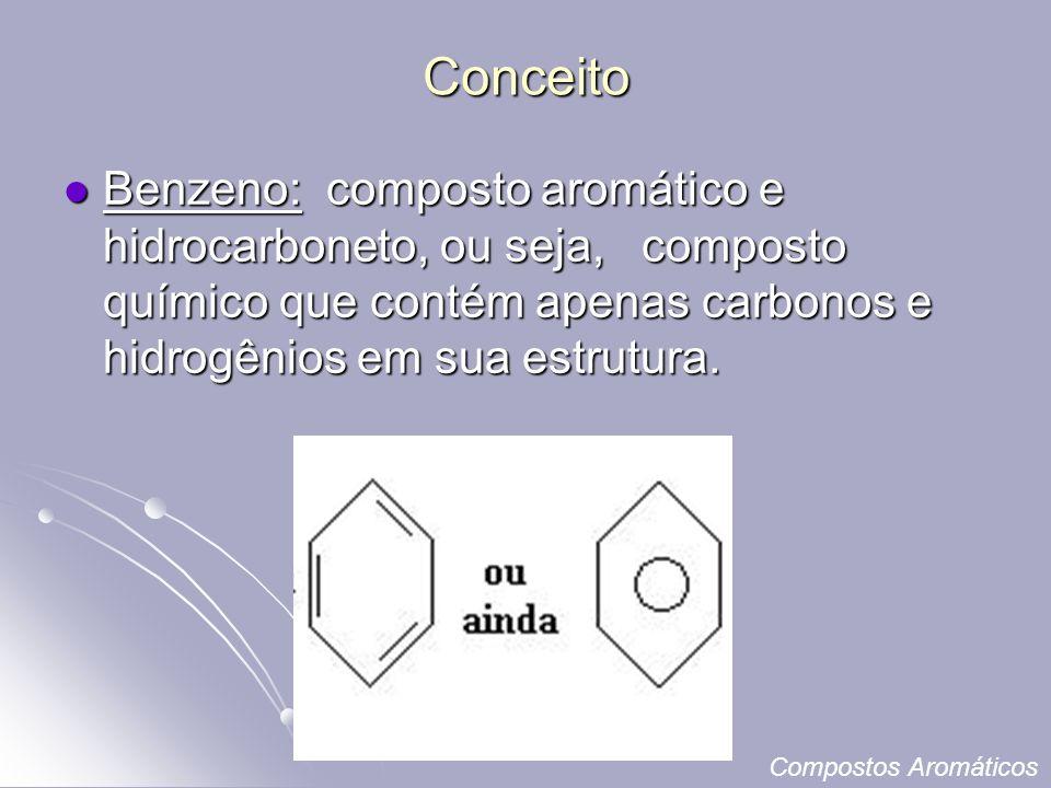 Conceito Benzeno: composto aromático e hidrocarboneto, ou seja, composto químico que contém apenas carbonos e hidrogênios em sua estrutura.